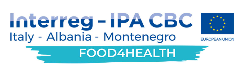 FOOD4HEALTH project logo